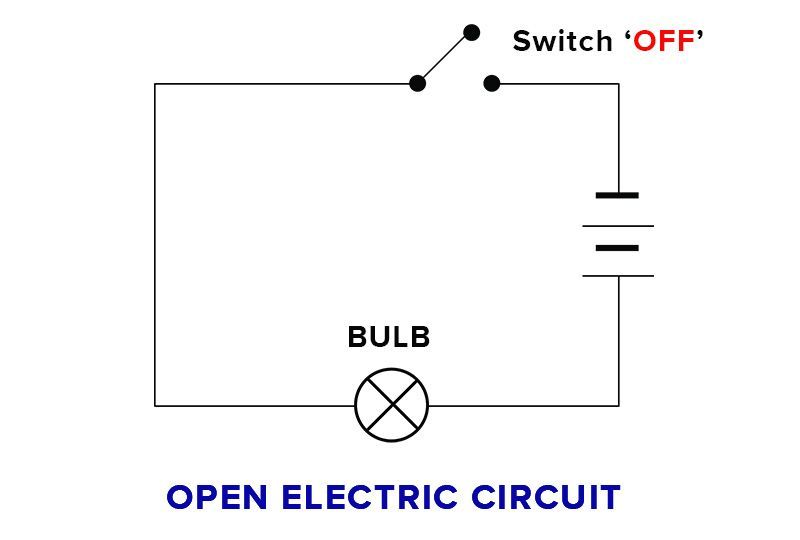 open circuit diagram